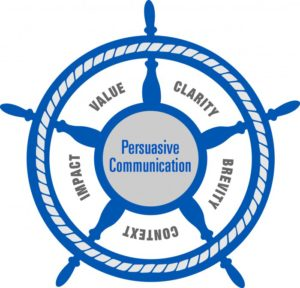 simple philosophy for great communication
